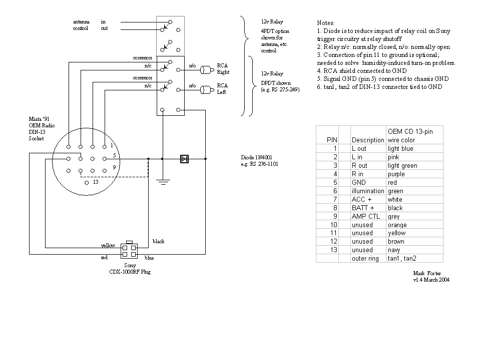 Sony CD Player Wiring Diagram http://www.sonic.net/~fosterm/miata/wiring-for-sonycd.html