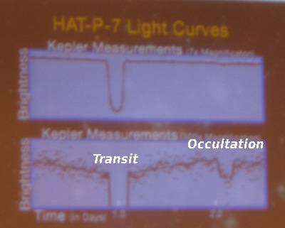 kepler_transit_occultation