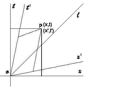 The Minkowski Diagram and the Misrepresentation of Spacetime